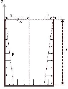 Calcolo spessore serbatoio in pressione