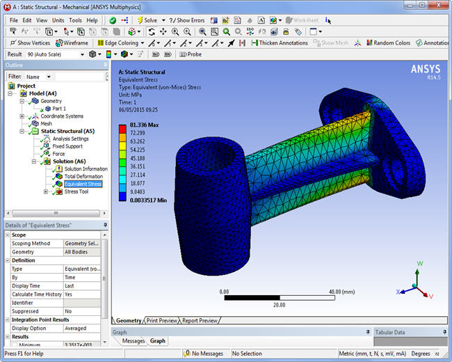 "The result ""Stresses von Mises"" in Ansys Workbench"