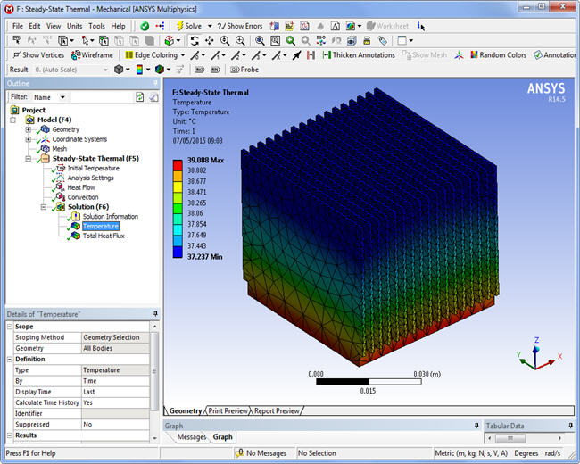 Temperature field, Ansys WorkBench