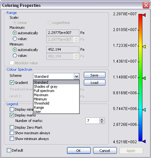 Setting window of the color scale
